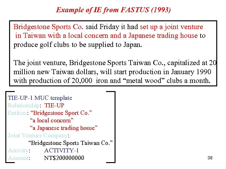 Example of IE from FASTUS (1993) Bridgestone Sports Co. said Friday it had set