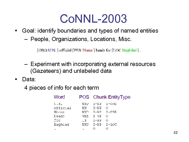 Co. NNL-2003 • Goal: identify boundaries and types of named entities – People, Organizations,