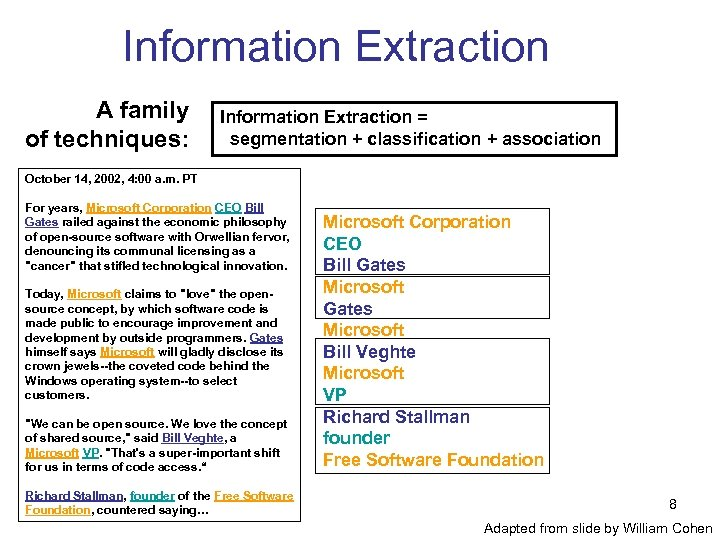 Information Extraction A family of techniques: Information Extraction = segmentation + classification + association