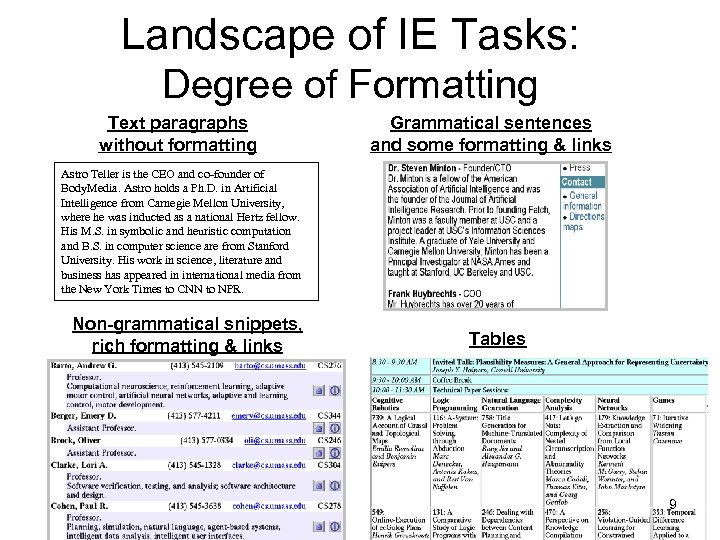 Landscape of IE Tasks: Degree of Formatting Text paragraphs without formatting Grammatical sentences and