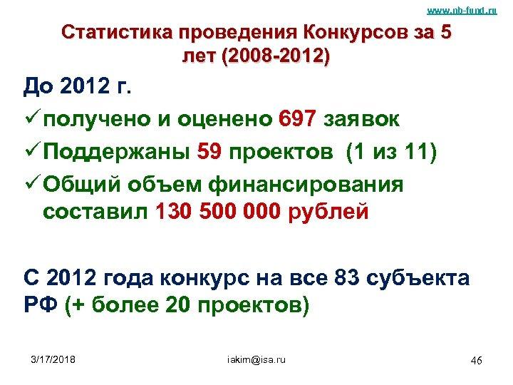 www. nb-fund. ru Статистика проведения Конкурсов за 5 лет (2008 -2012) До 2012 г.