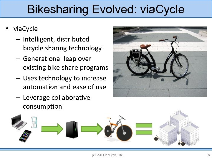 Bikesharing Evolved: via. Cycle • via. Cycle – Intelligent, distributed bicycle sharing technology –