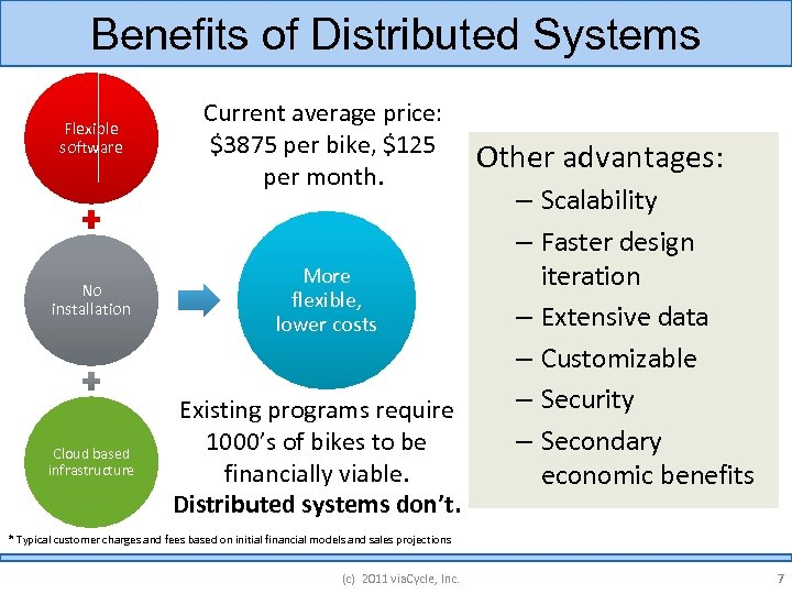 Benefits of Distributed Systems Flexible software No installation Cloud based infrastructure Current average price: