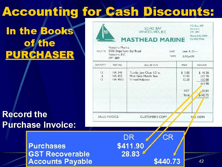 accounting opinion about cash discounts and Percentage trick - solve precentages mentally - percentages made easy with the cool math trick - duration: 10:42 tecmath 5,876,021 views.