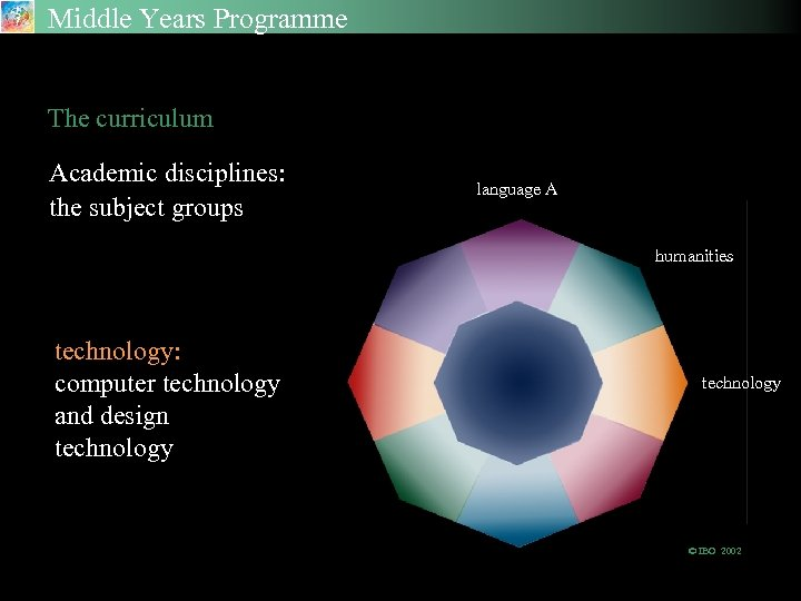 Middle Years Programme The curriculum Academic disciplines: the subject groups language A humanities technology: