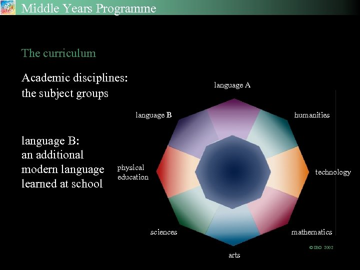 Middle Years Programme The Academic Disciplines The curriculum Academic disciplines: the subject groups language