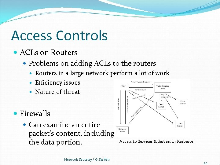 Access Controls ACLs on Routers Problems on adding ACLs to the routers Routers in