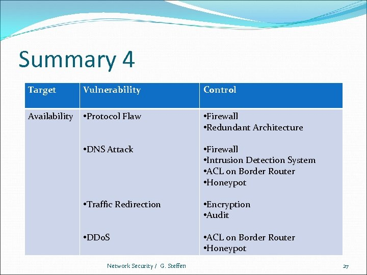 Summary 4 Target Vulnerability Control Availability • Protocol Flaw • Firewall • Redundant Architecture