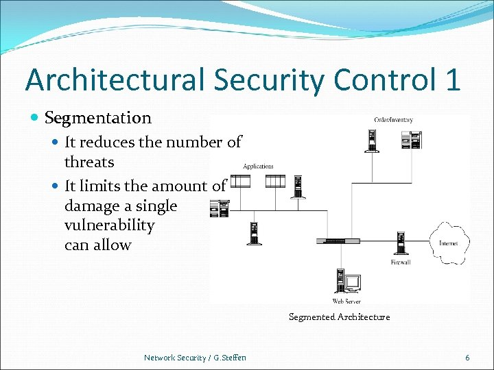 Architectural Security Control 1 Segmentation It reduces the number of threats It limits the