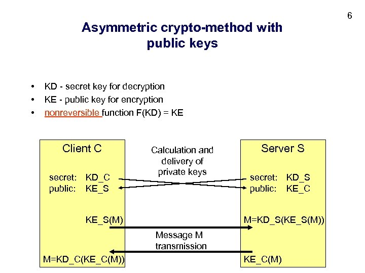 Asymmetric crypto-method with public keys • • • KD - secret key for decryption