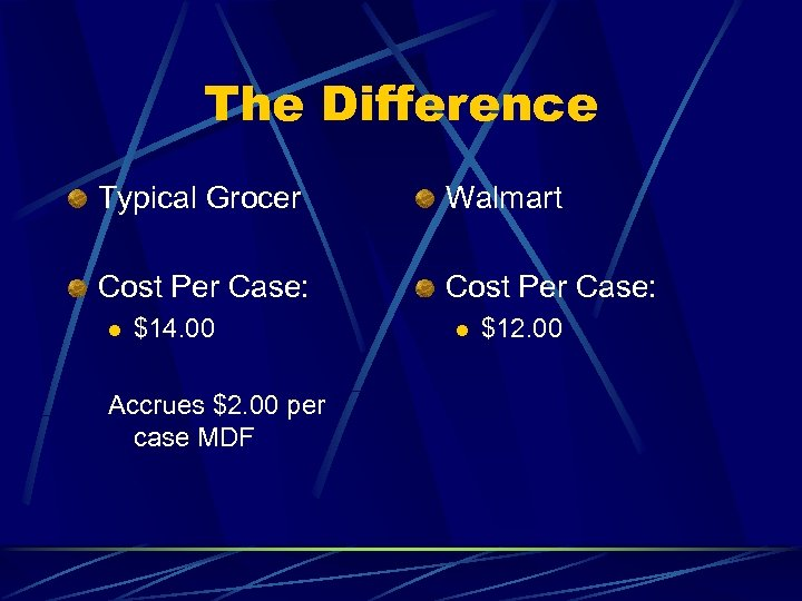 The Difference Typical Grocer Walmart Cost Per Case: l $14. 00 Accrues $2. 00
