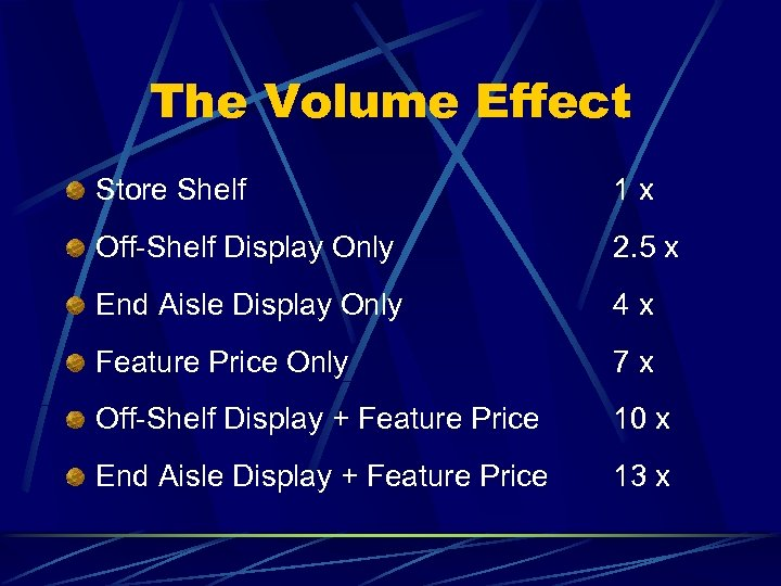 The Volume Effect Store Shelf 1 x Off-Shelf Display Only 2. 5 x End