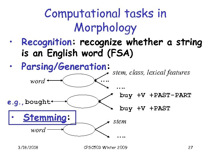 Computational tasks in Morphology • Recognition: recognize whether a string is an English word