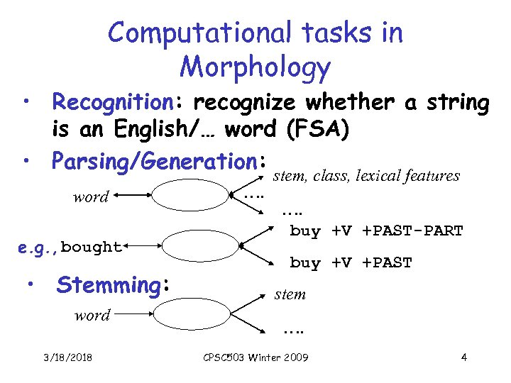Computational tasks in Morphology • Recognition: recognize whether a string is an English/… word