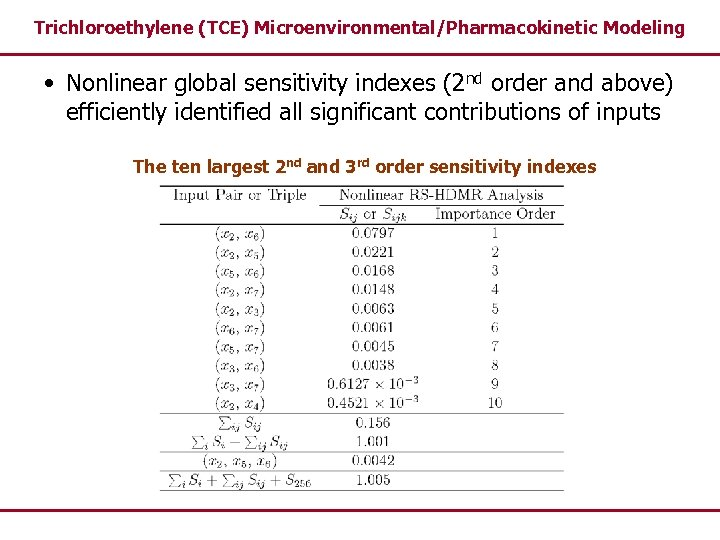 Trichloroethylene (TCE) Microenvironmental/Pharmacokinetic Modeling • Nonlinear global sensitivity indexes (2 nd order and above)