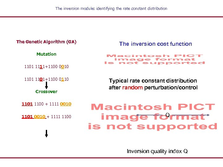 The inversion module: identifying the rate constant distribution The Genetic Algorithm (GA) The inversion