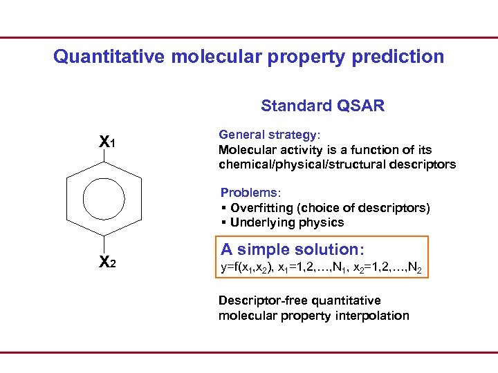 Quantitative molecular property prediction Standard QSAR X 1 General strategy: Molecular activity is a