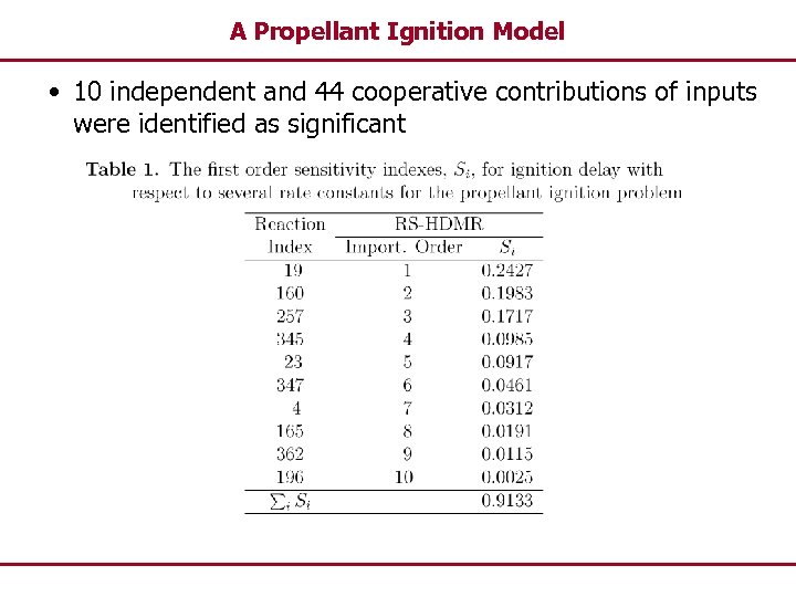 A Propellant Ignition Model • 10 independent and 44 cooperative contributions of inputs were