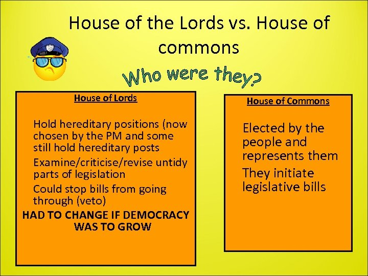 House of the Lords vs. House of commons House of Lords • Hold hereditary