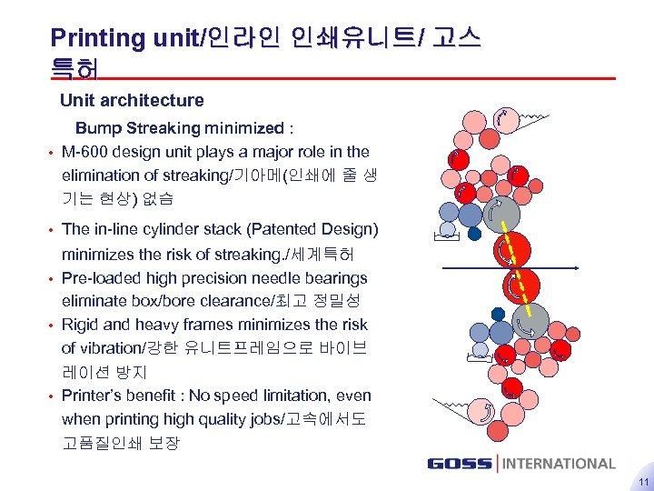 Printing unit/인라인 인쇄유니트/ 고스 특허 Unit architecture Bump Streaking minimized : • M-600 design
