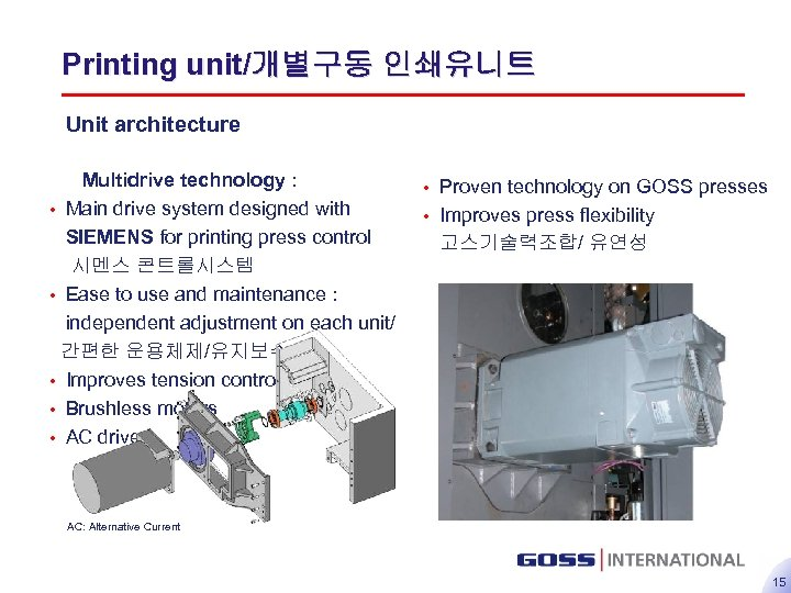 Printing unit/개별구동 인쇄유니트 Unit architecture Multidrive technology : • Main drive system designed with