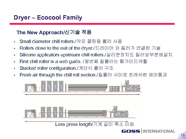 19 Dryer – Ecocool Family The New Approach/신기술 적용 • • • Small diameter
