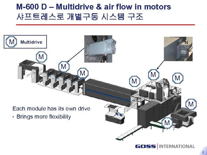 M-600 D – Multidrive & air flow in motors 샤프트레스로 개별구동 시스템 구조 M