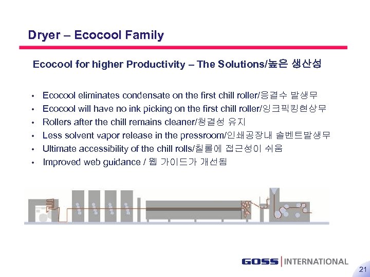 21 Dryer – Ecocool Family Ecocool for higher Productivity – The Solutions/높은 생산성 •