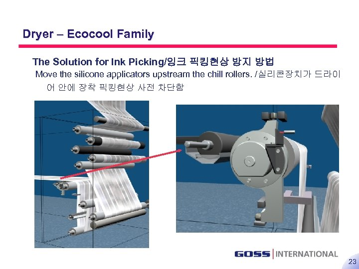 23 Dryer – Ecocool Family The Solution for Ink Picking/잉크 픽킹현상 방지 방법 Move