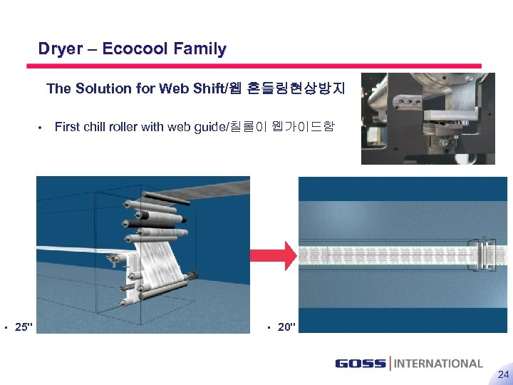 24 Dryer – Ecocool Family The Solution for Web Shift/웹 흔들림현상방지 • • 25''