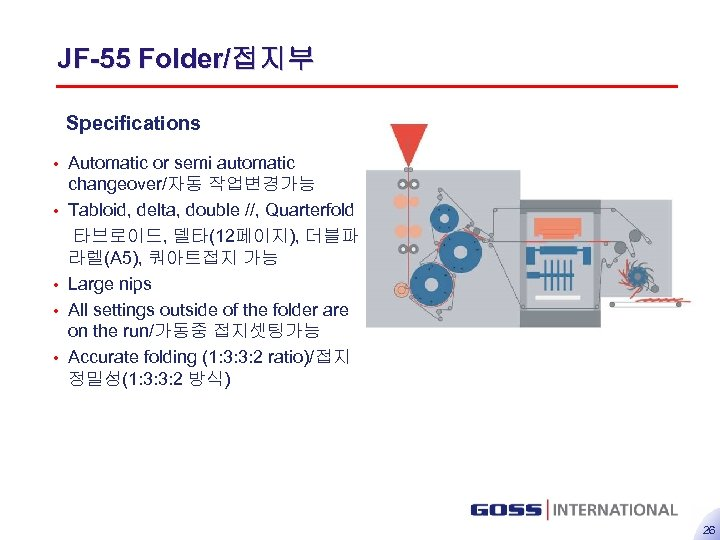 JF-55 Folder/접지부 Specifications • • • Automatic or semi automatic changeover/자동 작업변경가능 Tabloid, delta,