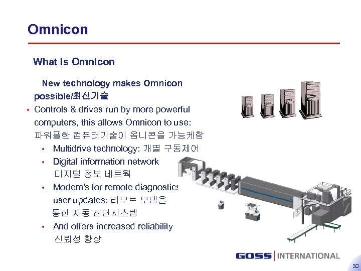 Omnicon What is Omnicon New technology makes Omnicon possible/최신기술 • Controls & drives run