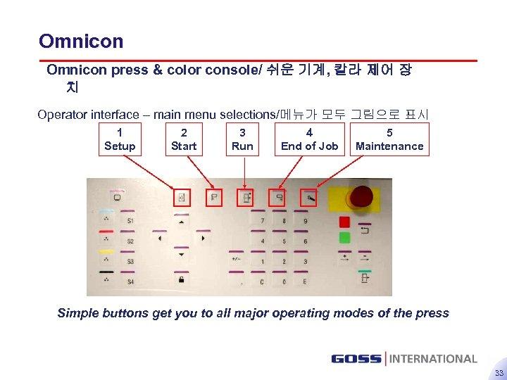 Omnicon press & color console/ 쉬운 기계, 칼라 제어 장 치 Operator interface –