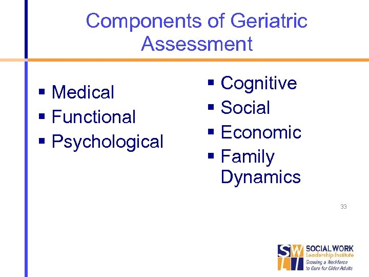 Components of Geriatric Assessment Medical Functional Psychological Cognitive Social Economic Family Dynamics 33
