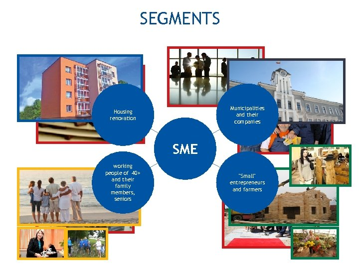 SEGMENTS Municipalities and their companies Housing renovation SME working people of 40+ and their