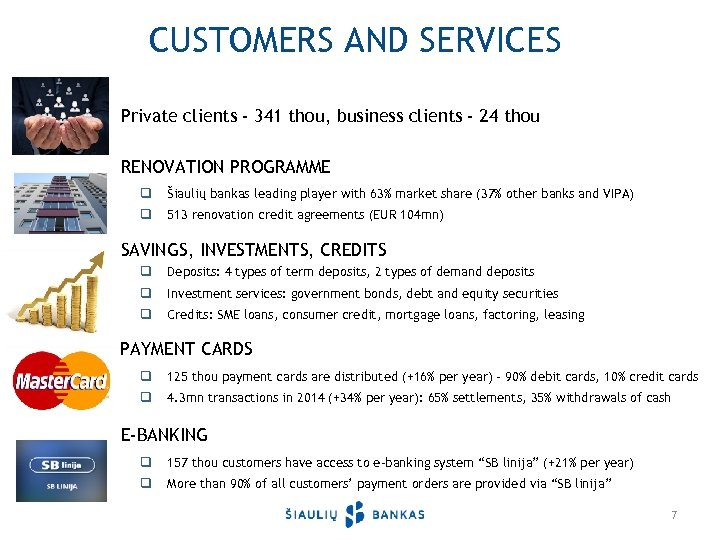 CUSTOMERS AND SERVICES Private clients - 341 thou, business clients - 24 thou RENOVATION