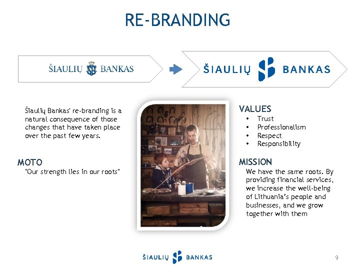 RE-BRANDING Šiaulių Bankas' re-branding is a natural consequence of those changes that have taken