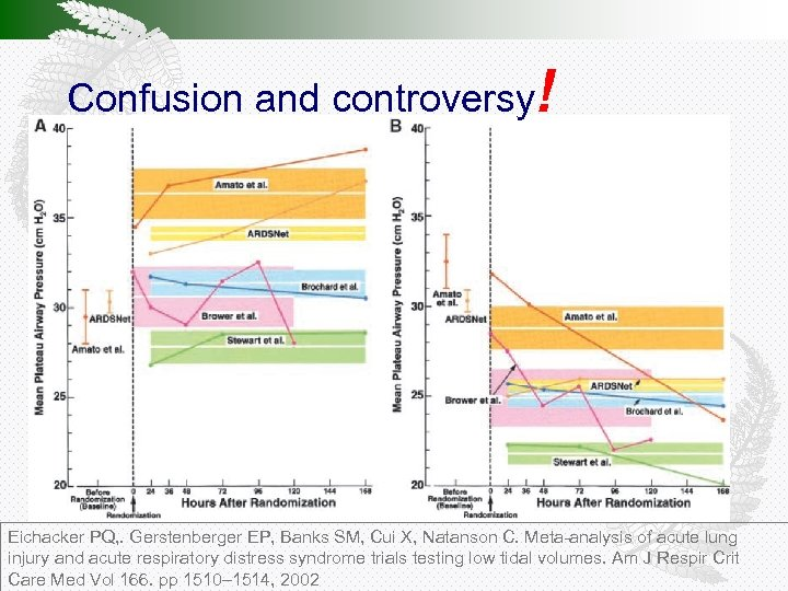Confusion and controversy! Eichacker PQ, . Gerstenberger EP, Banks SM, Cui X, Natanson C.