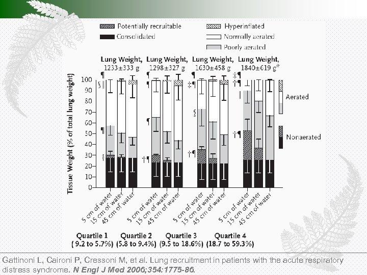 Gattinoni L, Caironi P, Cressoni M, et al. Lung recruitment in patients with the