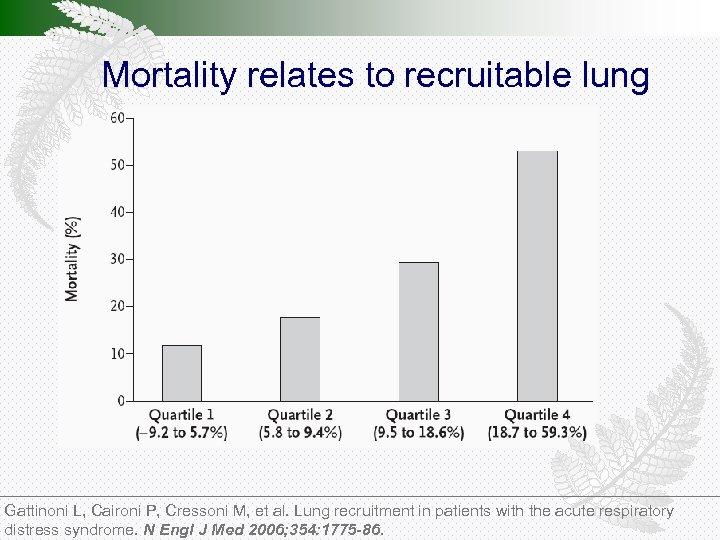 Mortality relates to recruitable lung Gattinoni L, Caironi P, Cressoni M, et al. Lung