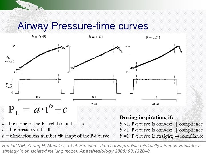 Airway Pressure-time curves During inspiration, if: a =the slope of the P-t relation at