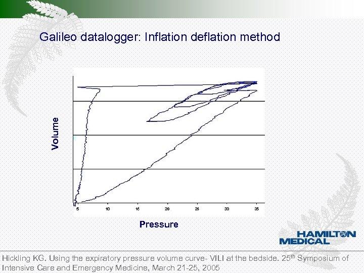 Volume Galileo datalogger: Inflation deflation method Pressure Hickling KG. Using the expiratory pressure volume