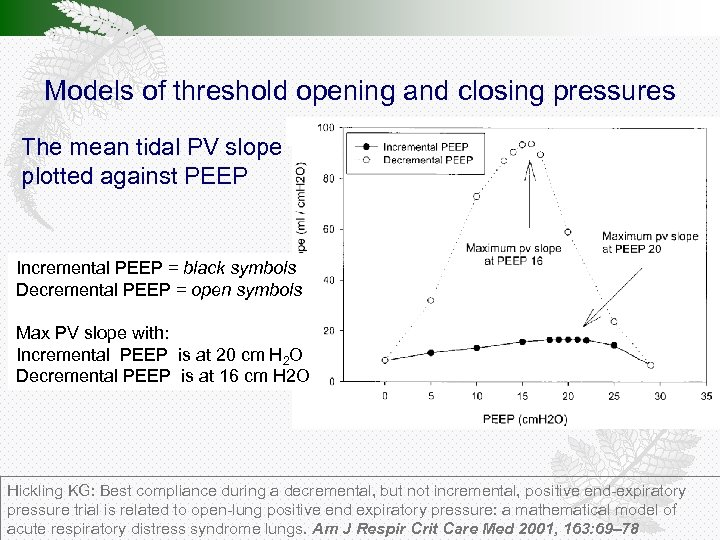 Models of threshold opening and closing pressures The mean tidal PV slope plotted against