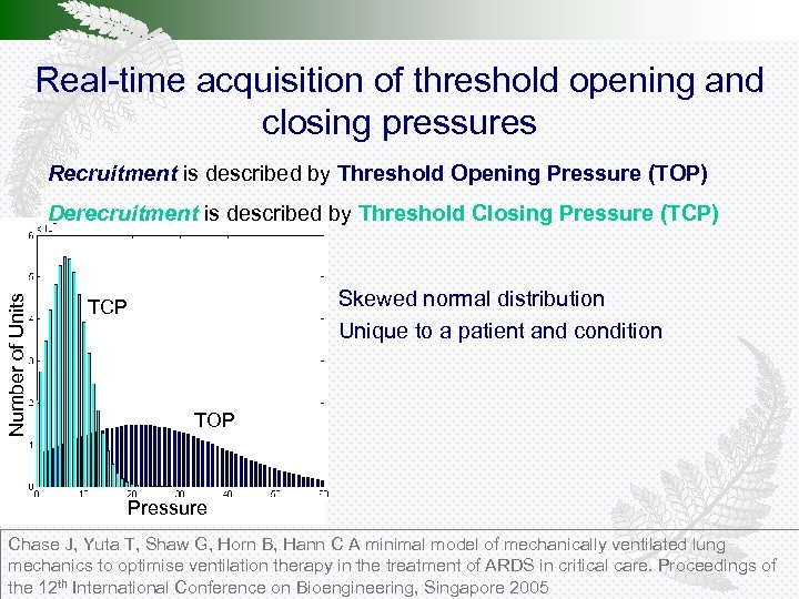 Real-time acquisition of threshold opening and closing pressures Recruitment is described by Threshold Opening