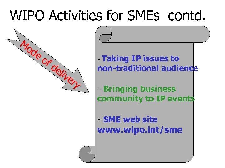 WIPO Activities for SMEs contd. Mo de of de liv er y - Taking