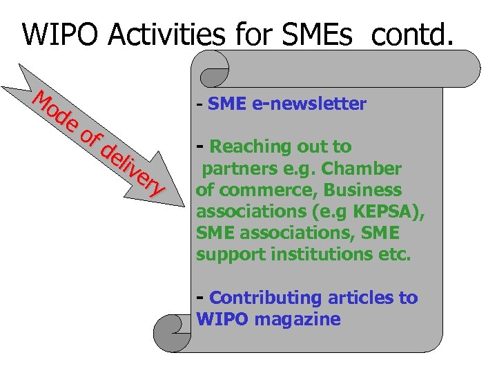 WIPO Activities for SMEs contd. Mo de of de liv er y - SME