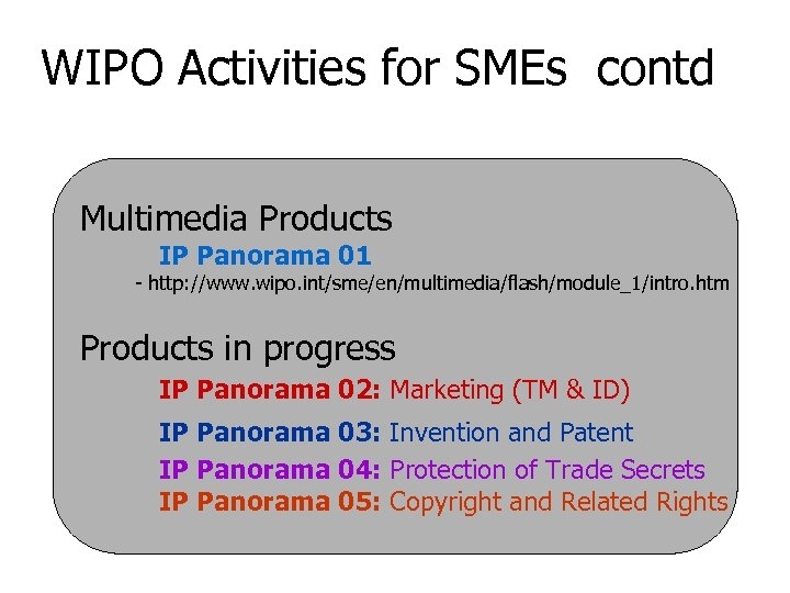 WIPO Activities for SMEs contd Multimedia Products IP Panorama 01 - http: //www. wipo.
