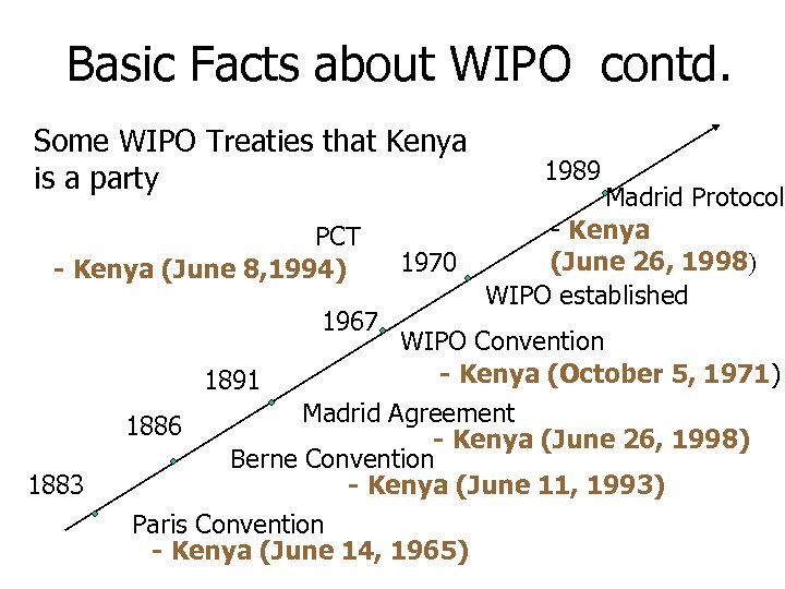 Basic Facts about WIPO contd. Some WIPO Treaties that Kenya is a party PCT
