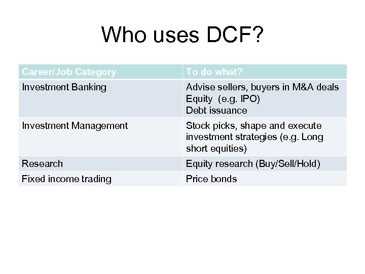 Who uses DCF? Career/Job Category To do what? Investment Banking Advise sellers, buyers in