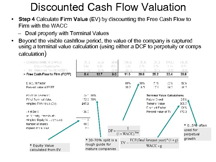 Discounted Cash Flow Valuation • Step 4 Calculate Firm Value (EV) by discounting the